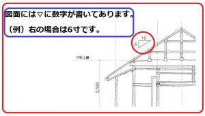 屋根勾配6寸